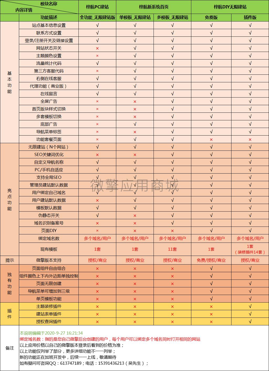 【新增支付插件】梓航DIY无限建站V3.5.0 – 四插件版插图1